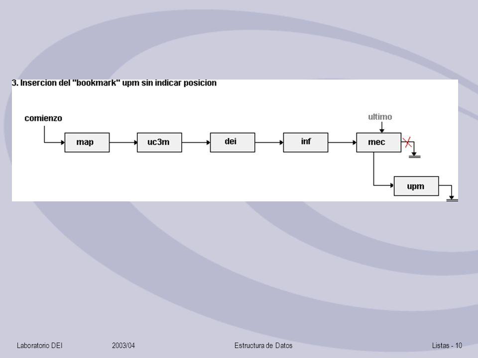 Laboratorio DEI2003/04Estructura de DatosListas - 10