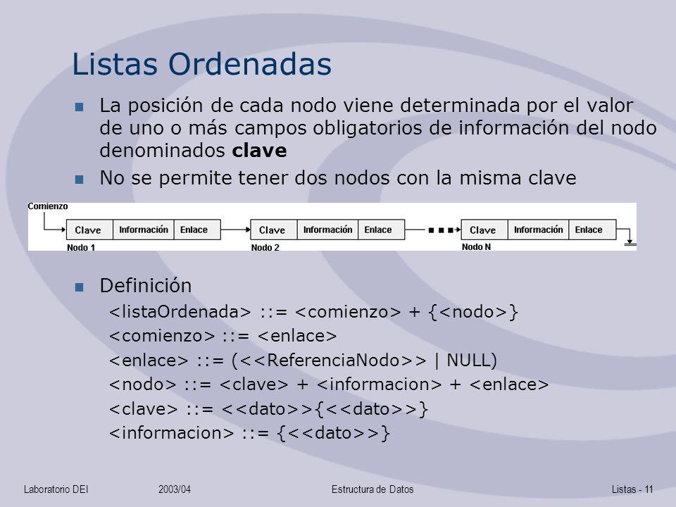 Laboratorio DEI2003/04Estructura de DatosListas - 11 Listas Ordenadas La posición de cada nodo viene determinada por el valor de uno o más campos obligatorios de información del nodo denominados clave No se permite tener dos nodos con la misma clave Definición ::= + { } ::= ::= ( > | NULL) ::= + + ::= >{ >} ::= { >}