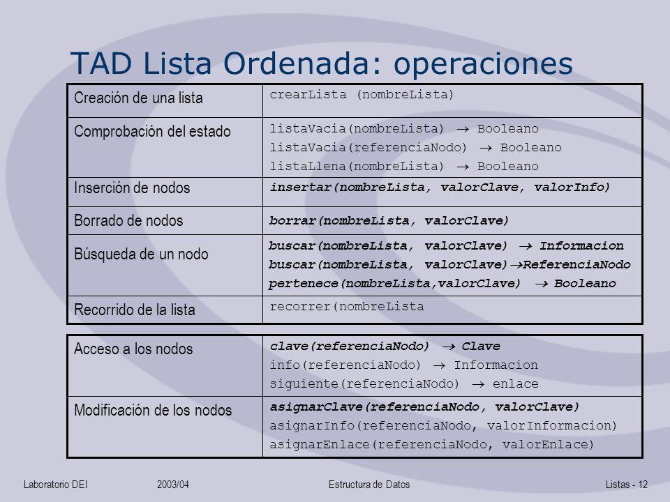 Laboratorio DEI2003/04Estructura de DatosListas - 12 TAD Lista Ordenada: operaciones asignarClave(referenciaNodo, valorClave) asignarInfo(referenciaNodo, valorInformacion) asignarEnlace(referenciaNodo, valorEnlace) Modificación de los nodos clave(referenciaNodo) Clave info(referenciaNodo) Informacion siguiente(referenciaNodo) enlace Acceso a los nodos recorrer(nombreLista Recorrido de la lista buscar(nombreLista, valorClave) Informacion buscar(nombreLista, valorClave) ReferenciaNodo pertenece(nombreLista,valorClave) Booleano borrar(nombreLista, valorClave) Borrado de nodos insertar(nombreLista, valorClave, valorInfo) listaVacia(nombreLista) Booleano listaVacia(referenciaNodo) Booleano listaLlena(nombreLista) Booleano Comprobación del estado crearLista (nombreLista) Creación de una lista Inserción de nodos Búsqueda de un nodo