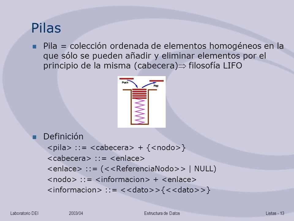 Laboratorio DEI2003/04Estructura de DatosListas - 13 Pilas Pila = colección ordenada de elementos homogéneos en la que sólo se pueden añadir y elimina