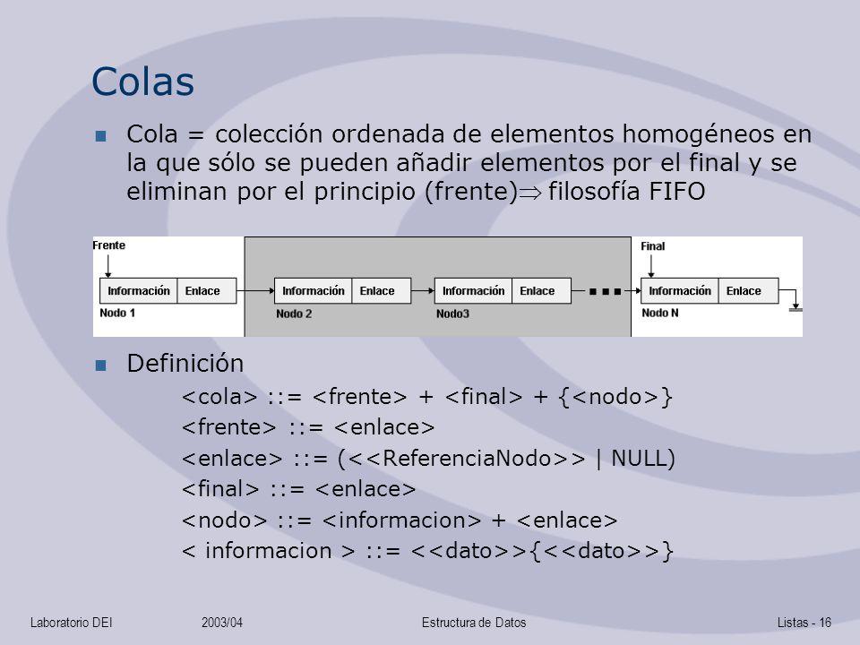 Laboratorio DEI2003/04Estructura de DatosListas - 16 Colas Cola = colección ordenada de elementos homogéneos en la que sólo se pueden añadir elementos por el final y se eliminan por el principio (frente) filosofía FIFO Definición ::= + + { } ::= ::= ( > | NULL) ::= ::= + ::= >{ >}