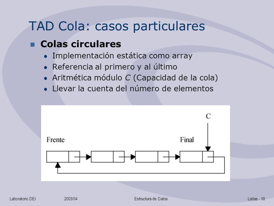 Laboratorio DEI2003/04Estructura de DatosListas - 18 TAD Cola: casos particulares Colas circulares Implementación estática como array Referencia al primero y al último Aritmética módulo C (Capacidad de la cola) Llevar la cuenta del número de elementos