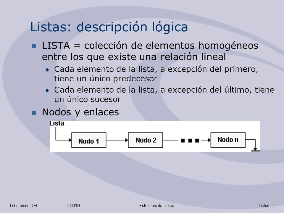 Laboratorio DEI2003/04Estructura de DatosListas - 2 Listas: descripción lógica LISTA = colección de elementos homogéneos entre los que existe una relación lineal Cada elemento de la lista, a excepción del primero, tiene un único predecesor Cada elemento de la lista, a excepción del último, tiene un único sucesor Nodos y enlaces