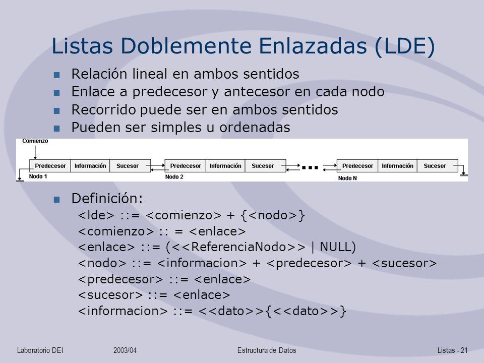 Laboratorio DEI2003/04Estructura de DatosListas - 21 Listas Doblemente Enlazadas (LDE) Relación lineal en ambos sentidos Enlace a predecesor y antecesor en cada nodo Recorrido puede ser en ambos sentidos Pueden ser simples u ordenadas Definición: ::= + { } :: = ::= ( > | NULL) ::= + + ::= ::= >{ >}