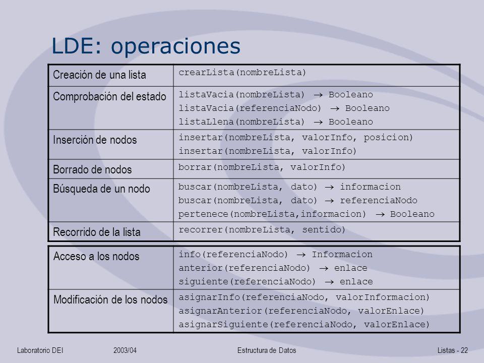 Laboratorio DEI2003/04Estructura de DatosListas - 22 LDE: operaciones Creación de una lista crearLista(nombreLista) Comprobación del estado listaVacia(nombreLista) Booleano listaVacia(referenciaNodo) Booleano listaLlena(nombreLista) Booleano Inserción de nodos insertar(nombreLista, valorInfo, posicion) insertar(nombreLista, valorInfo) Borrado de nodos borrar(nombreLista, valorInfo) Búsqueda de un nodo buscar(nombreLista, dato) informacion buscar(nombreLista, dato) referenciaNodo pertenece(nombreLista,informacion) Booleano Recorrido de la lista recorrer(nombreLista, sentido) Acceso a los nodos info(referenciaNodo) Informacion anterior(referenciaNodo) enlace siguiente(referenciaNodo) enlace Modificación de los nodos asignarInfo(referenciaNodo, valorInformacion) asignarAnterior(referenciaNodo, valorEnlace) asignarSiguiente(referenciaNodo, valorEnlace)