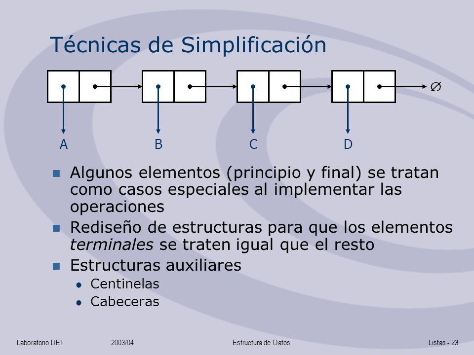Laboratorio DEI2003/04Estructura de DatosListas - 23 Técnicas de Simplificación Algunos elementos (principio y final) se tratan como casos especiales al implementar las operaciones Rediseño de estructuras para que los elementos terminales se traten igual que el resto Estructuras auxiliares Centinelas Cabeceras ABCD
