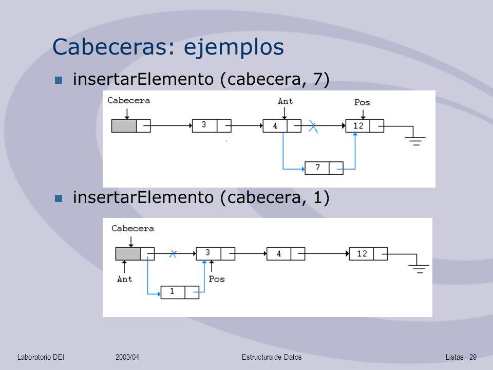 Laboratorio DEI2003/04Estructura de DatosListas - 29 Cabeceras: ejemplos insertarElemento (cabecera, 7) insertarElemento (cabecera, 1)
