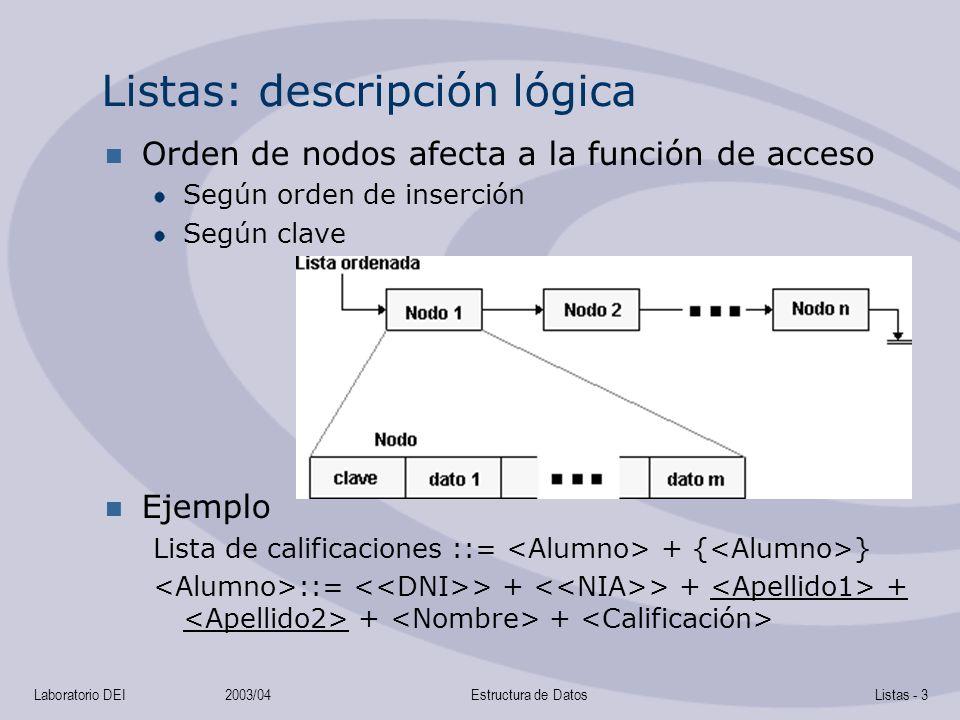 Laboratorio DEI2003/04Estructura de DatosListas - 3 Listas: descripción lógica Orden de nodos afecta a la función de acceso Según orden de inserción Según clave Ejemplo Lista de calificaciones ::= + { } ::= > + > + + + +