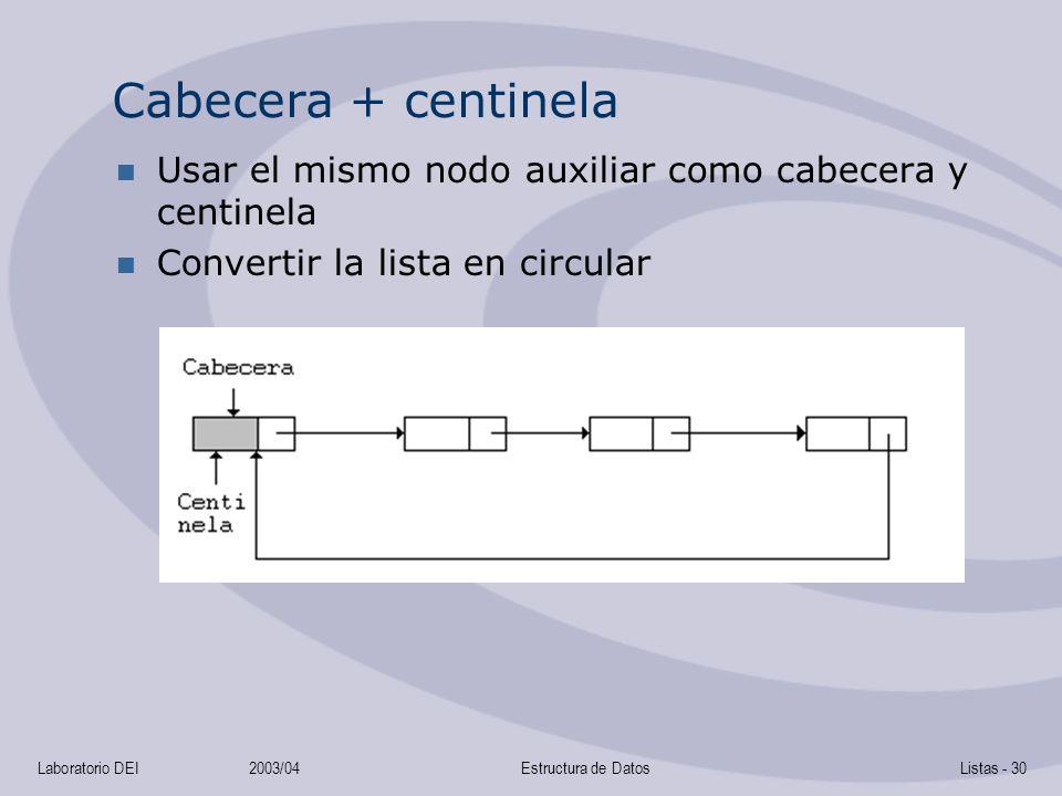 Laboratorio DEI2003/04Estructura de DatosListas - 30 Cabecera + centinela Usar el mismo nodo auxiliar como cabecera y centinela Convertir la lista en circular