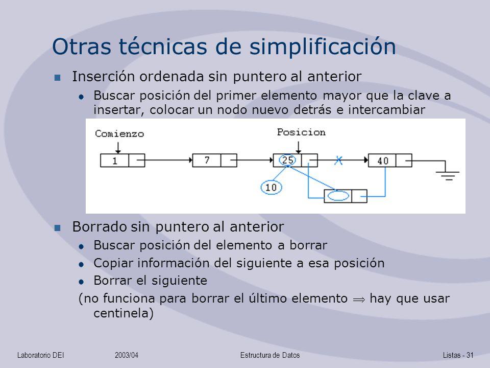 Laboratorio DEI2003/04Estructura de DatosListas - 31 Otras técnicas de simplificación Inserción ordenada sin puntero al anterior Buscar posición del p