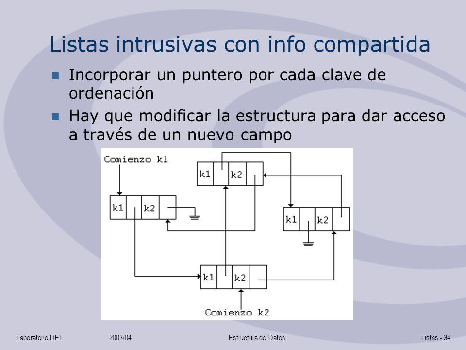 Laboratorio DEI2003/04Estructura de DatosListas - 34 Listas intrusivas con info compartida Incorporar un puntero por cada clave de ordenación Hay que modificar la estructura para dar acceso a través de un nuevo campo