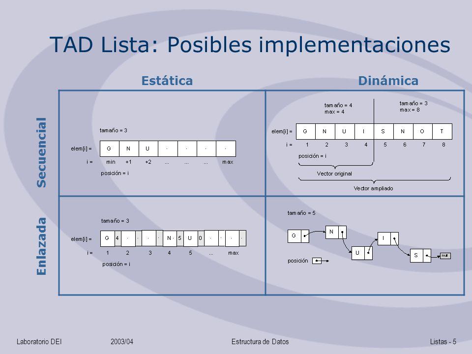 Laboratorio DEI2003/04Estructura de DatosListas - 5 TAD Lista: Posibles implementaciones EstáticaDinámica EnlazadaSecuencial