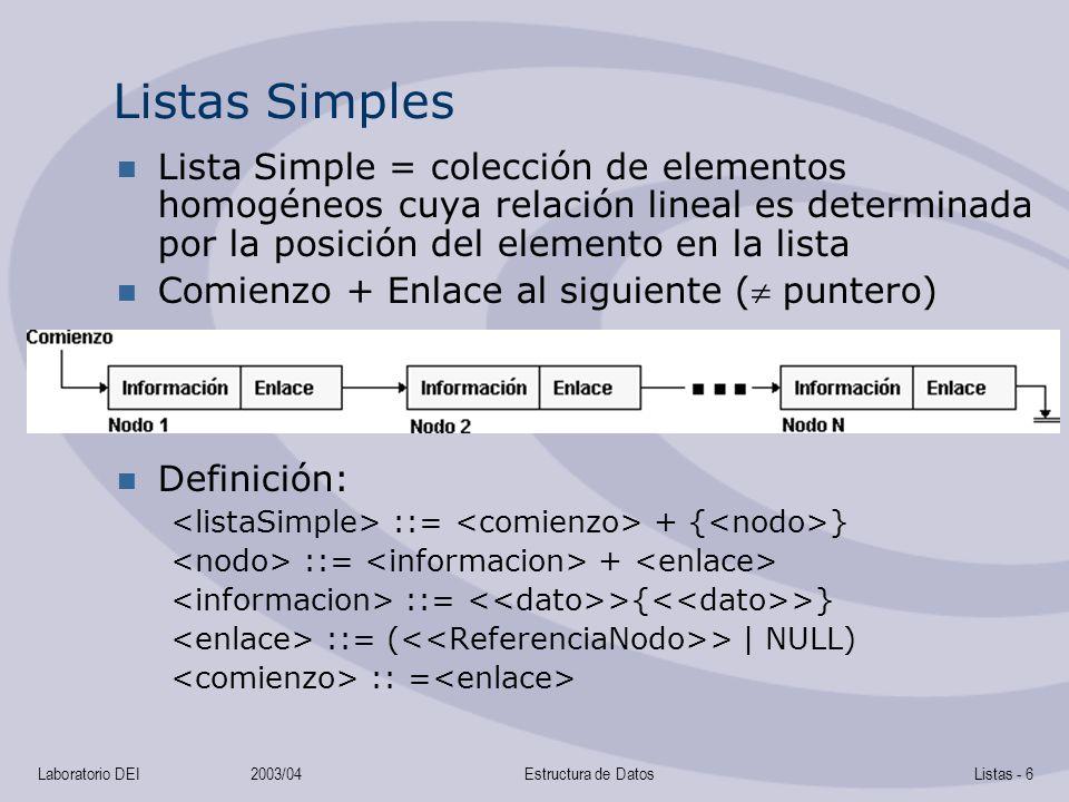 Laboratorio DEI2003/04Estructura de DatosListas - 6 Listas Simples Lista Simple = colección de elementos homogéneos cuya relación lineal es determinada por la posición del elemento en la lista Comienzo + Enlace al siguiente ( puntero) Definición: ::= + { } ::= + ::= >{ >} ::= ( > | NULL) :: =