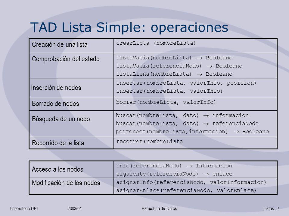 Laboratorio DEI2003/04Estructura de DatosListas - 7 TAD Lista Simple: operaciones asignarInfo(referenciaNodo, valorInformacion) asignarEnlace(referenc