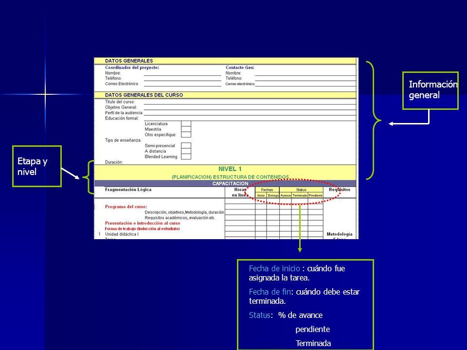 Información general Etapa y nivel Fecha de inicio : cuándo fue asignada la tarea. Fecha de fin: cuándo debe estar terminada. Status: % de avance pendi