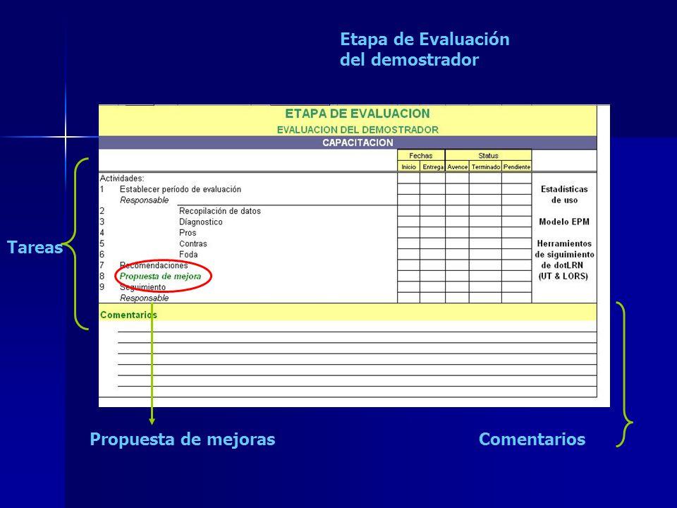 Etapa de Evaluación del demostrador Tareas Propuesta de mejorasComentarios