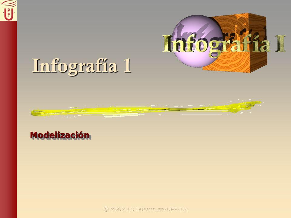 Infografía 1 ModelizaciónModelización