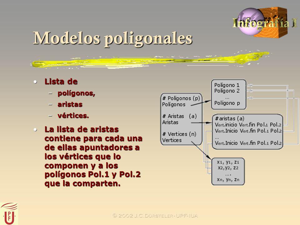 2002 J.C.Dürsteler - UPF- IUA Modelos poligonales Lista deLista de –polígonos, –aristas –vértices. La lista de aristas contiene para cada una de ellas