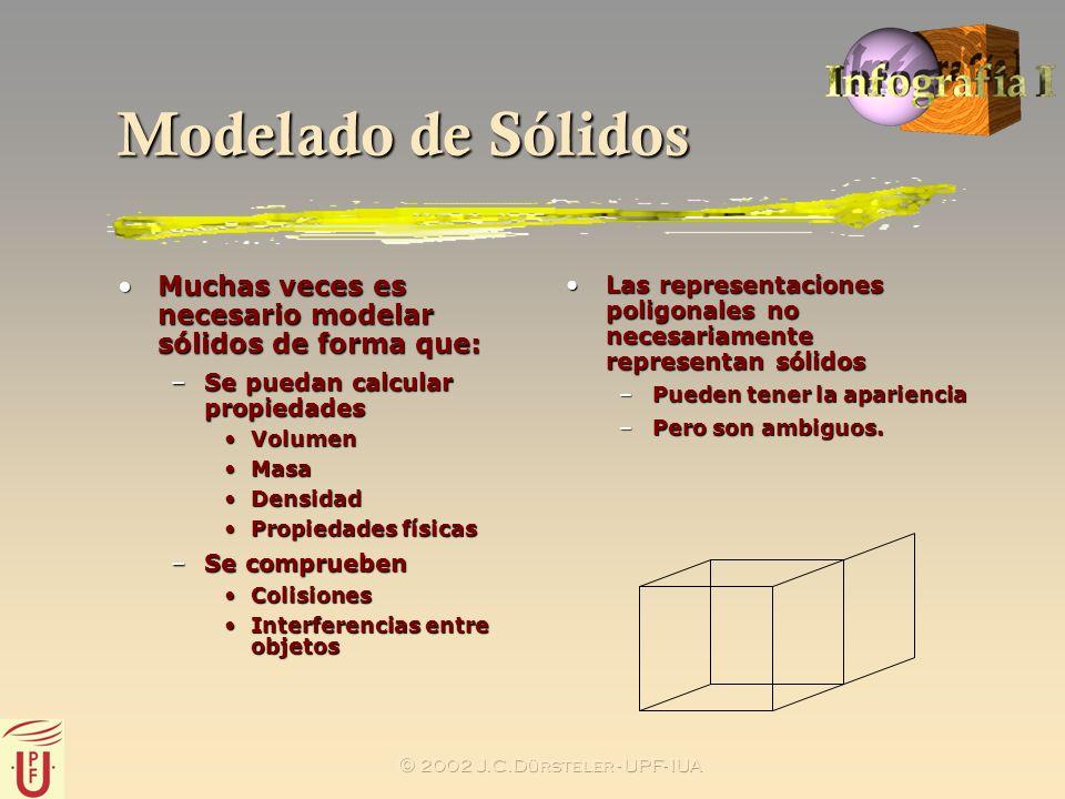 2002 J.C.Dürsteler - UPF- IUA Modelado de Sólidos Muchas veces es necesario modelar sólidos de forma que:Muchas veces es necesario modelar sólidos de
