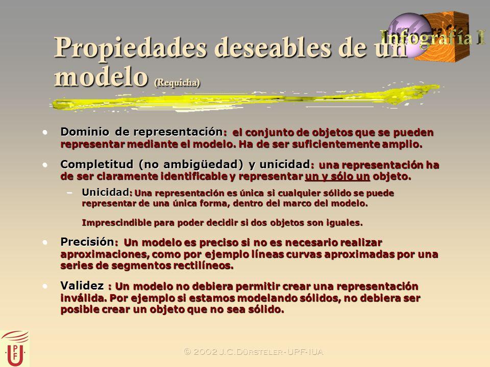 2002 J.C.Dürsteler - UPF- IUA Propiedades deseables de un modelo (Requicha) Dominio de representación : el conjunto de objetos que se pueden represent
