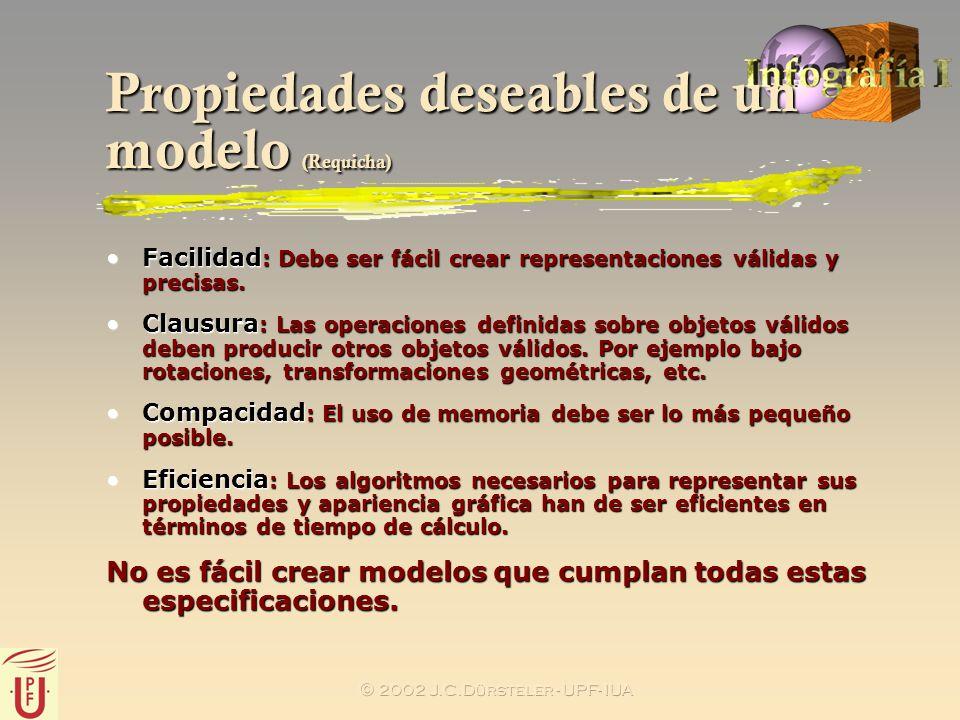 2002 J.C.Dürsteler - UPF- IUA Propiedades deseables de un modelo (Requicha) Facilidad : Debe ser fácil crear representaciones válidas y precisas.Facil