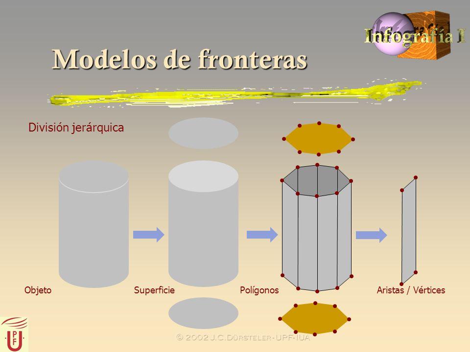 2002 J.C.Dürsteler - UPF- IUA Modelos de fronteras ObjetoSuperficiePolígonosAristas / Vértices División jerárquica