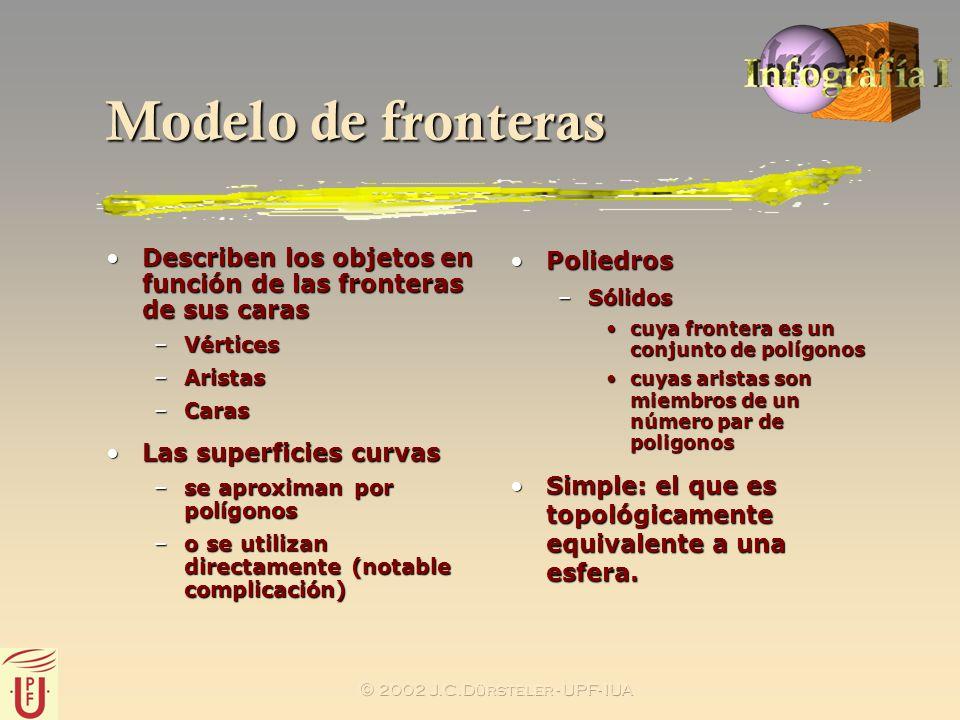 2002 J.C.Dürsteler - UPF- IUA Modelo de fronteras Describen los objetos en función de las fronteras de sus carasDescriben los objetos en función de la