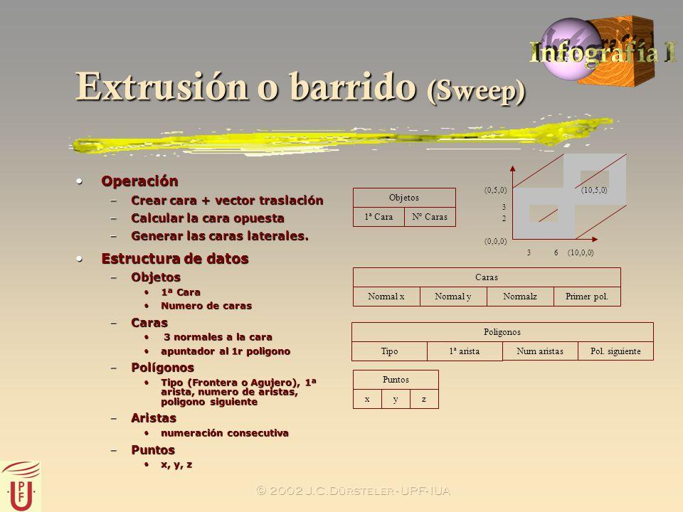 2002 J.C.Dürsteler - UPF- IUA Extrusión o barrido (Sweep) OperaciónOperación –Crear cara + vector traslación –Calcular la cara opuesta –Generar las ca