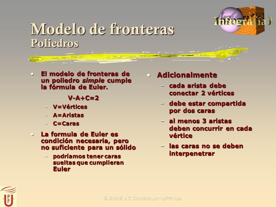 2002 J.C.Dürsteler - UPF- IUA Modelo de fronteras Poliedros El modelo de fronteras de un poliedro simple cumple la fórmula de Euler.El modelo de front
