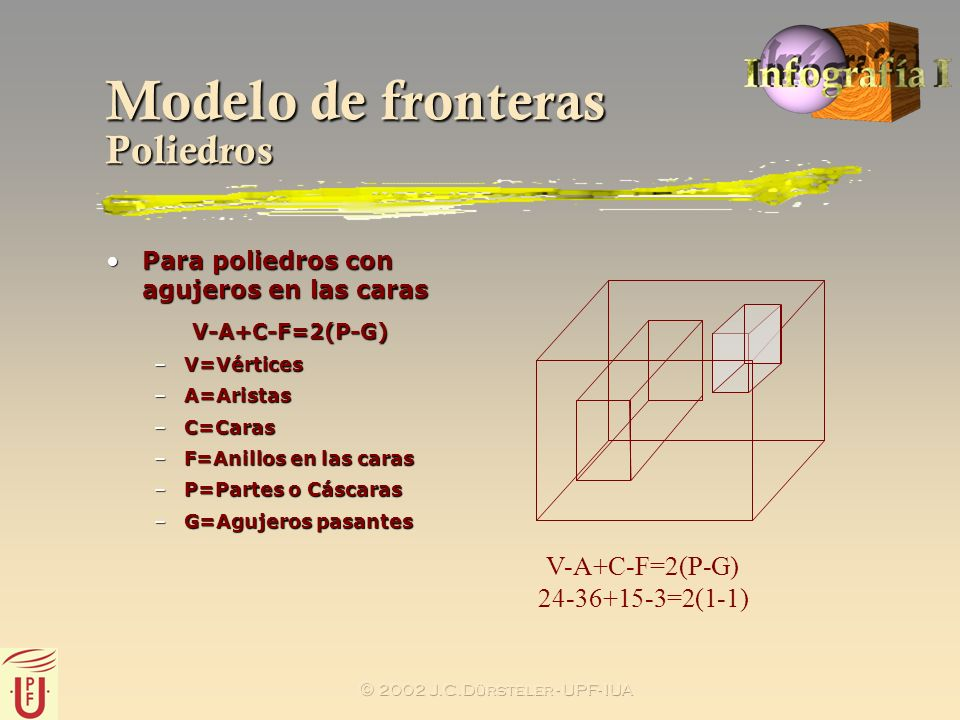 2002 J.C.Dürsteler - UPF- IUA Modelo de fronteras Poliedros Para poliedros con agujeros en las carasPara poliedros con agujeros en las carasV-A+C-F=2(