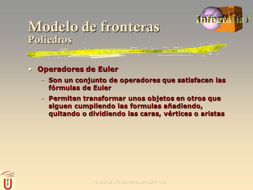 2002 J.C.Dürsteler - UPF- IUA Modelo de fronteras Poliedros Operadores de EulerOperadores de Euler –Son un conjunto de operadores que satisfacen las f