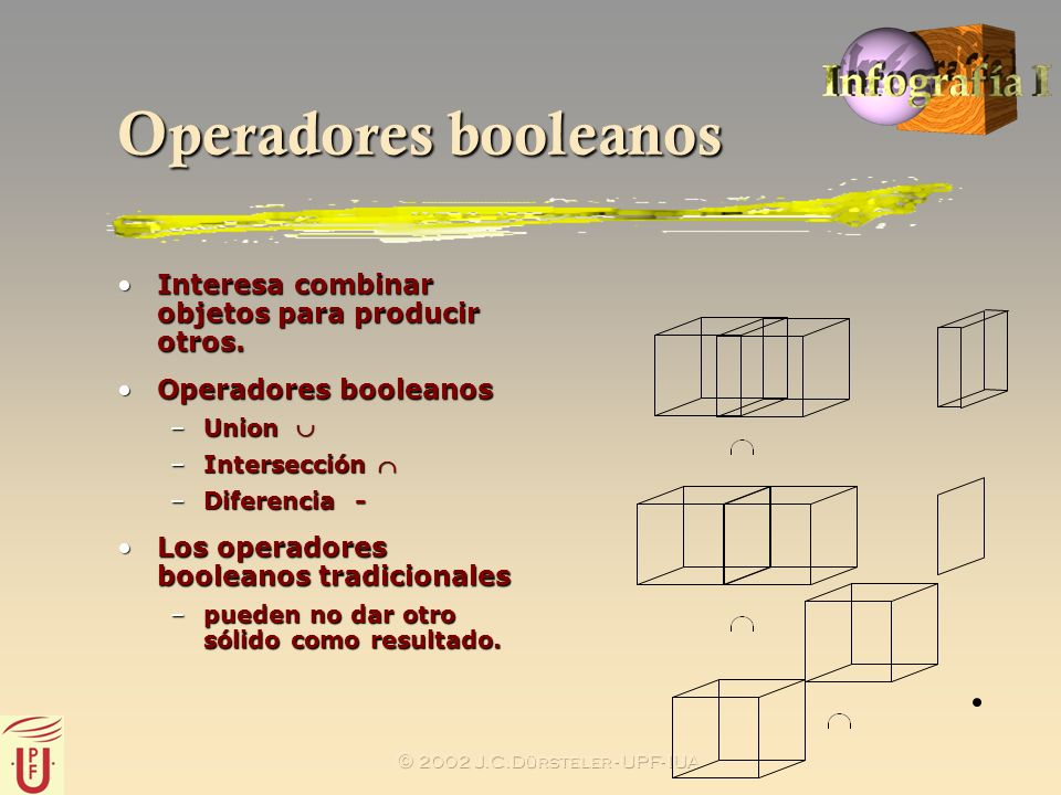 2002 J.C.Dürsteler - UPF- IUA Operadores booleanos Interesa combinar objetos para producir otros.Interesa combinar objetos para producir otros. Operad