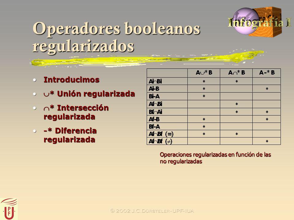 2002 J.C.Dürsteler - UPF- IUA Operadores booleanos regularizados IntroducimosIntroducimos * Unión regularizada* Unión regularizada * Intersección regu
