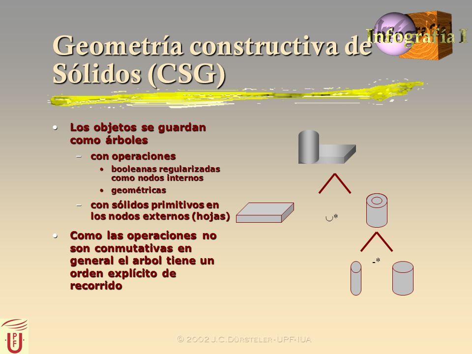 2002 J.C.Dürsteler - UPF- IUA Geometría constructiva de Sólidos (CSG) Los objetos se guardan como árbolesLos objetos se guardan como árboles –con oper
