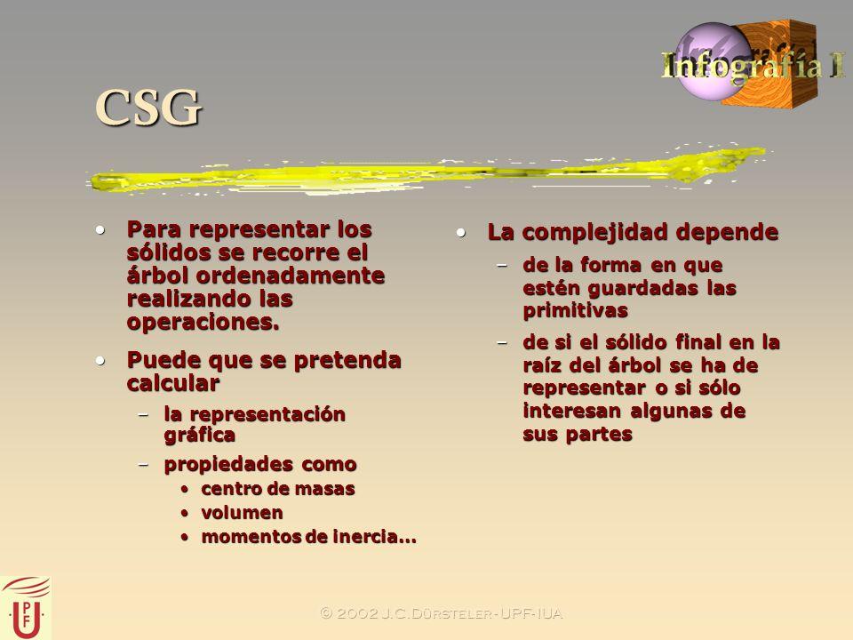2002 J.C.Dürsteler - UPF- IUA CSG Para representar los sólidos se recorre el árbol ordenadamente realizando las operaciones.Para representar los sólid