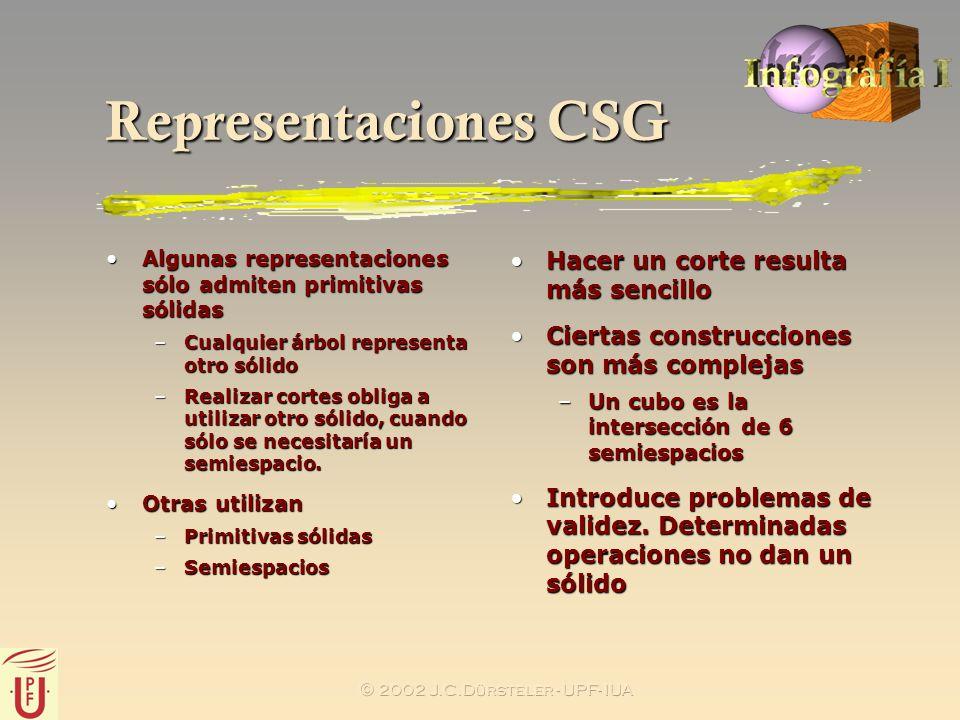 2002 J.C.Dürsteler - UPF- IUA Representaciones CSG Algunas representaciones sólo admiten primitivas sólidasAlgunas representaciones sólo admiten primi