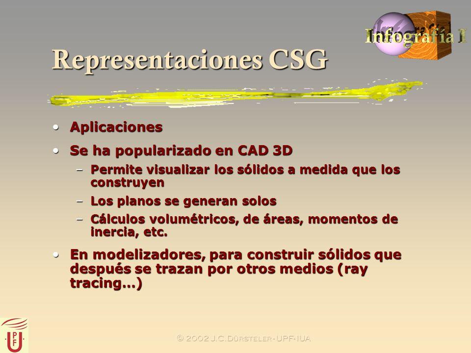 2002 J.C.Dürsteler - UPF- IUA Representaciones CSG AplicacionesAplicaciones Se ha popularizado en CAD 3DSe ha popularizado en CAD 3D –Permite visualiz