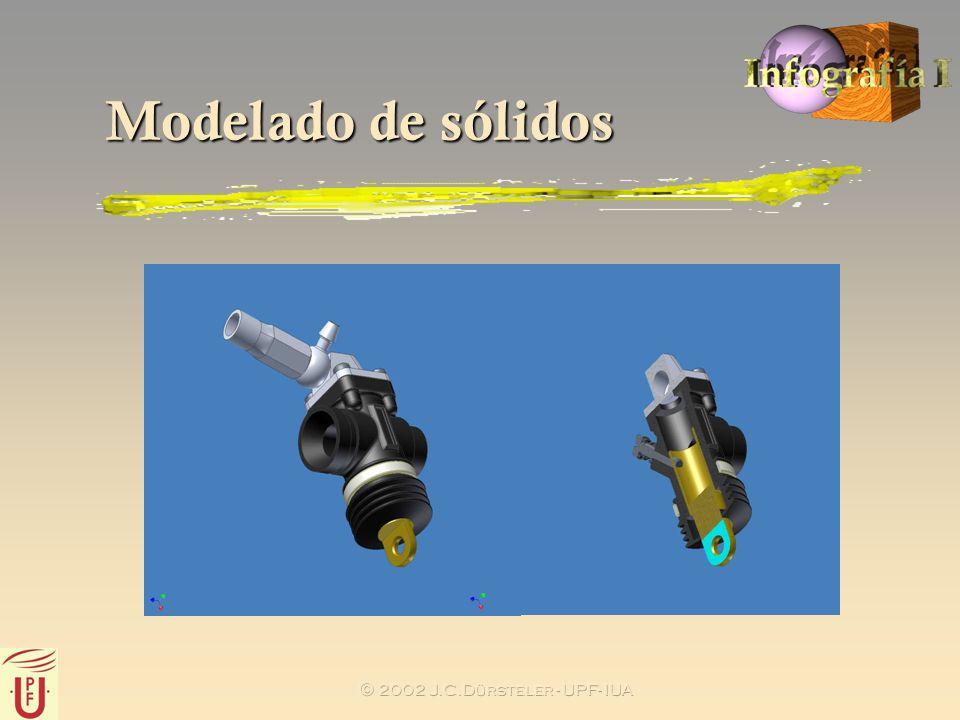 2002 J.C.Dürsteler - UPF- IUA Modelado de sólidos