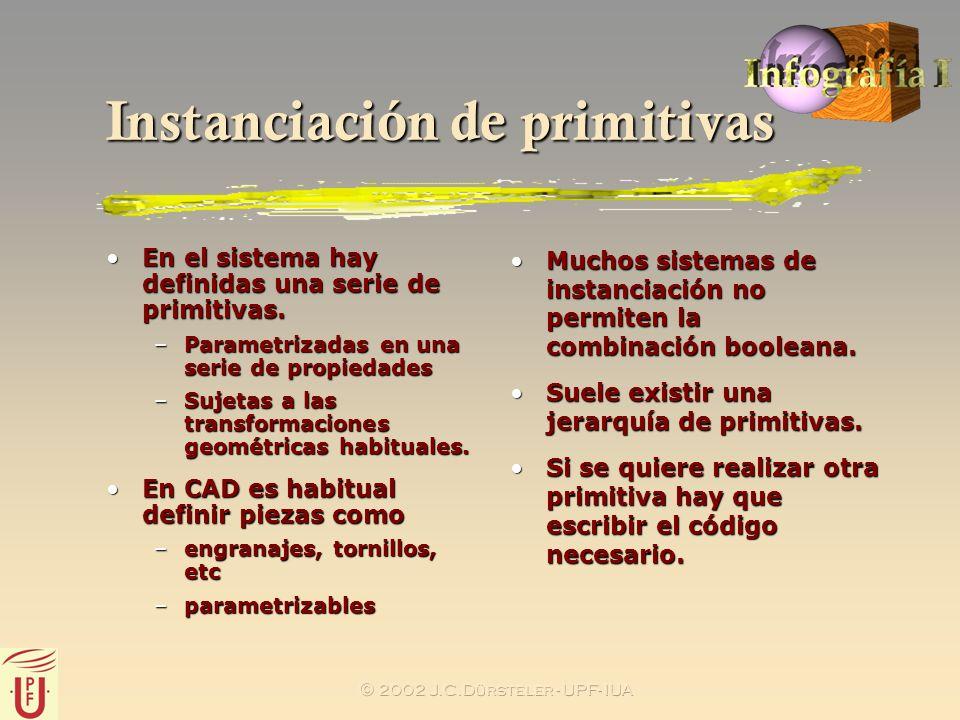 2002 J.C.Dürsteler - UPF- IUA Instanciación de primitivas En el sistema hay definidas una serie de primitivas.En el sistema hay definidas una serie de