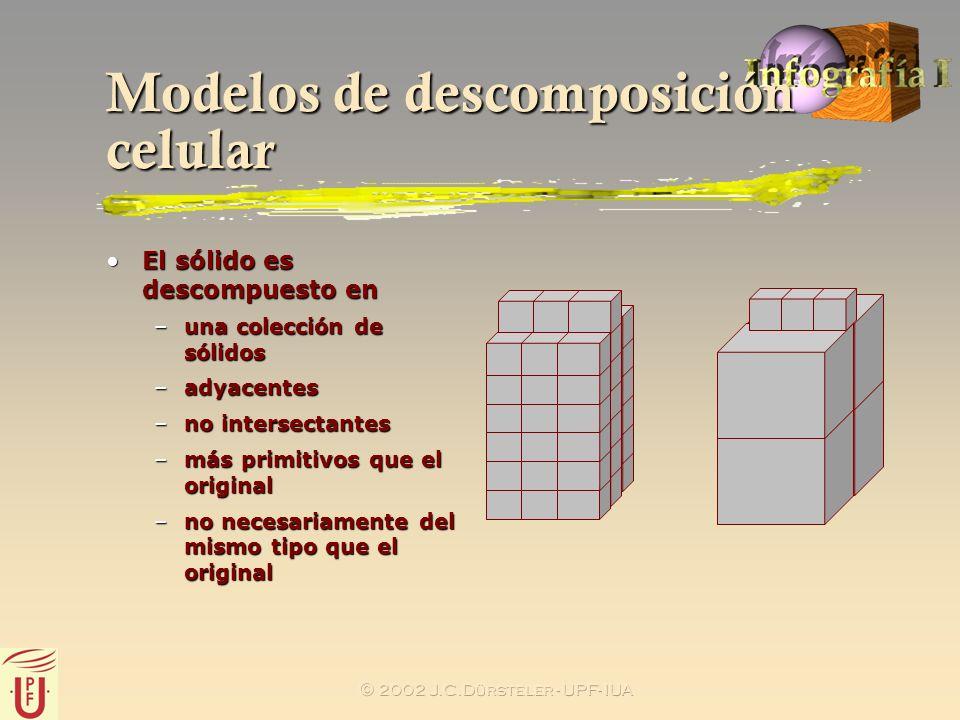 2002 J.C.Dürsteler - UPF- IUA Modelos de descomposición celular El sólido es descompuesto enEl sólido es descompuesto en –una colección de sólidos –ad