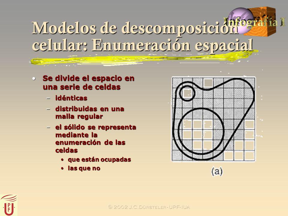 2002 J.C.Dürsteler - UPF- IUA Modelos de descomposición celular: Enumeración espacial Se divide el espacio en una serie de celdasSe divide el espacio