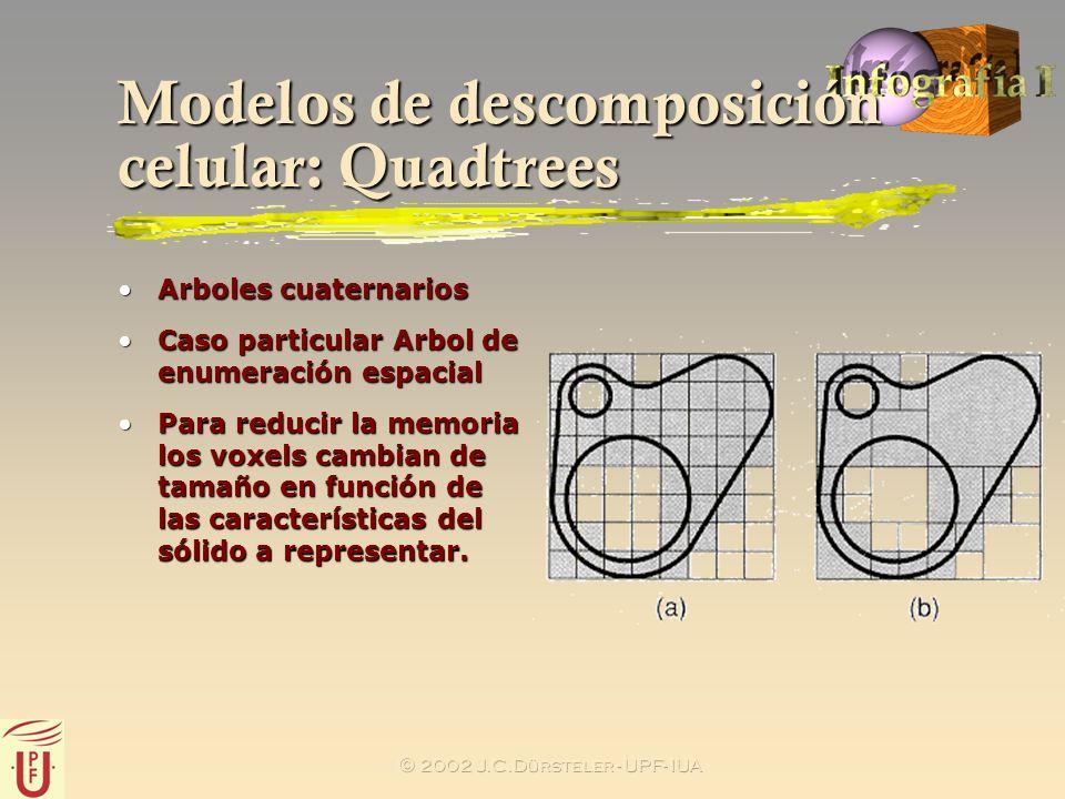 2002 J.C.Dürsteler - UPF- IUA Modelos de descomposición celular: Quadtrees Arboles cuaternariosArboles cuaternarios Caso particular Arbol de enumeraci