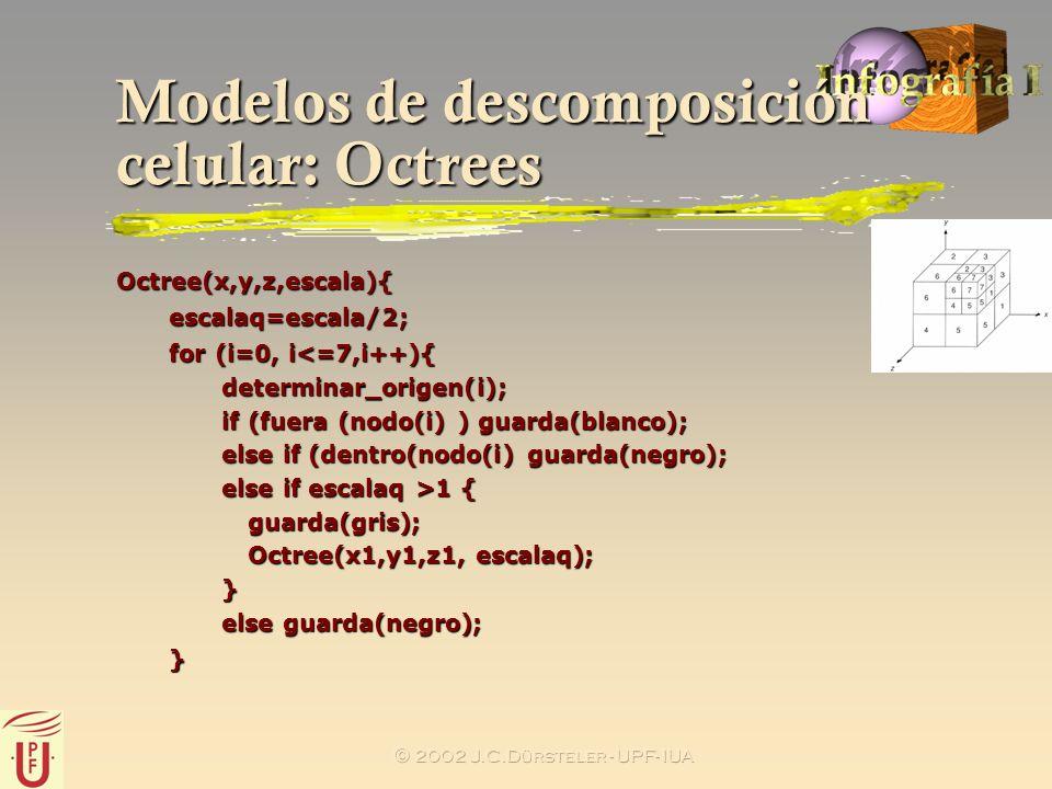 2002 J.C.Dürsteler - UPF- IUA Modelos de descomposición celular: Octrees Octree(x,y,z,escala){escalaq=escala/2; for (i=0, i<=7,i++){ determinar_origen