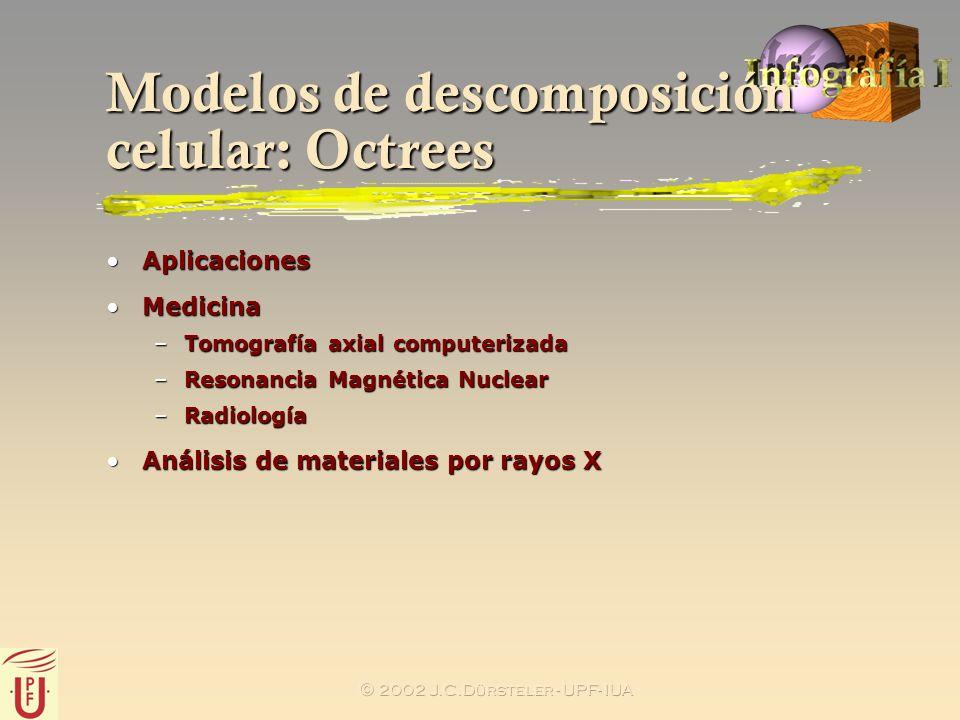 2002 J.C.Dürsteler - UPF- IUA Modelos de descomposición celular: Octrees AplicacionesAplicaciones MedicinaMedicina –Tomografía axial computerizada –Re