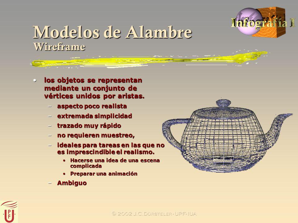 2002 J.C.Dürsteler - UPF- IUA Modelos de Alambre Wireframe los objetos se representan mediante un conjunto de vértices unidos por aristas.los objetos