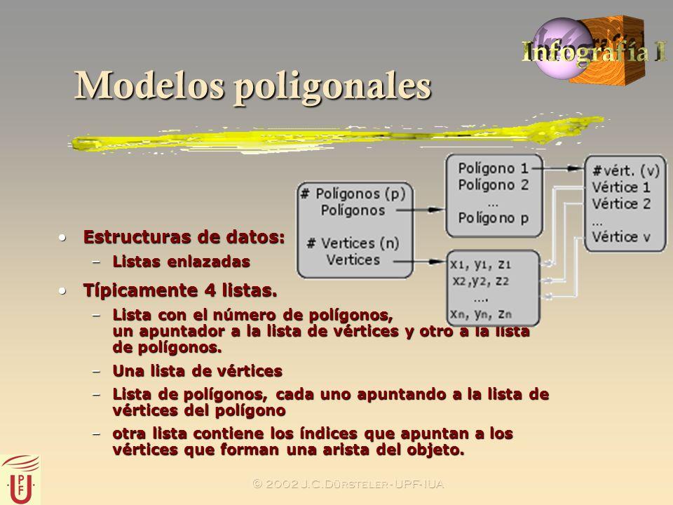 2002 J.C.Dürsteler - UPF- IUA Modelos poligonales Estructuras de datos:Estructuras de datos: –Listas enlazadas Típicamente 4 listas.Típicamente 4 list