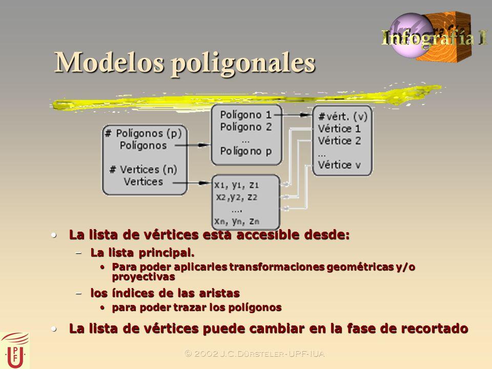 2002 J.C.Dürsteler - UPF- IUA Modelos poligonales La lista de vértices está accesible desde:La lista de vértices está accesible desde: –La lista princ