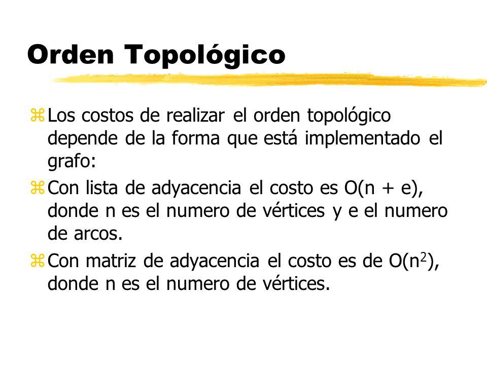 Orden Topológico zLos costos de realizar el orden topológico depende de la forma que está implementado el grafo: zCon lista de adyacencia el costo es O(n + e), donde n es el numero de vértices y e el numero de arcos.