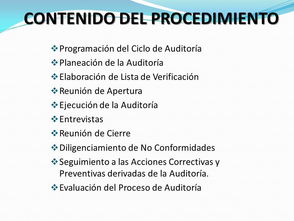 ANEXOS Anexo 1: Formato Programa de Auditorías Internas (F-8314-05).