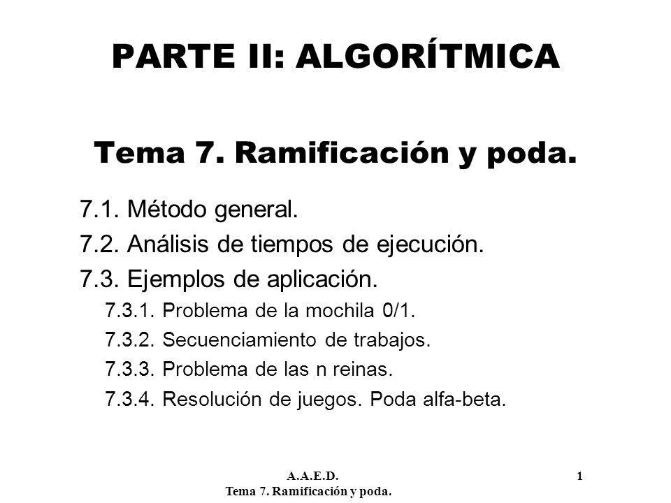 A.A.E.D. 1 Tema 7. Ramificación y poda. PARTE II: ALGORÍTMICA Tema 7. Ramificación y poda. 7.1. Método general. 7.2. Análisis de tiempos de ejecución.